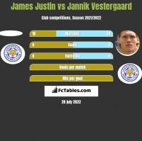 James Justin vs Jannik Vestergaard h2h player stats