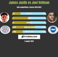 James Justin vs Joel Veltman h2h player stats
