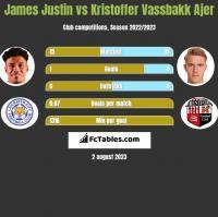 James Justin vs Kristoffer Vassbakk Ajer h2h player stats
