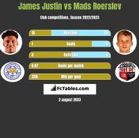 James Justin vs Mads Roerslev h2h player stats