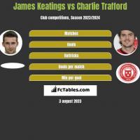 James Keatings vs Charlie Trafford h2h player stats