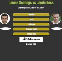James Keatings vs Jamie Ness h2h player stats