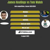 James Keatings vs Tom Walsh h2h player stats