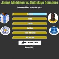 James Maddison vs Abdoulaye Doucoure h2h player stats