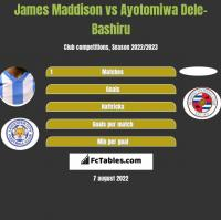 James Maddison vs Ayotomiwa Dele-Bashiru h2h player stats