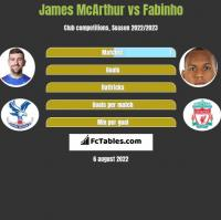 James McArthur vs Fabinho h2h player stats