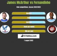 James McArthur vs Fernandinho h2h player stats