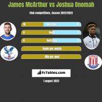 James McArthur vs Joshua Onomah h2h player stats