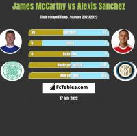 James McCarthy vs Alexis Sanchez h2h player stats