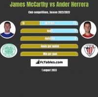 James McCarthy vs Ander Herrera h2h player stats