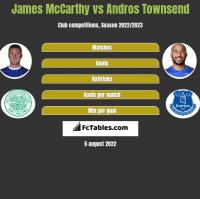 James McCarthy vs Andros Townsend h2h player stats