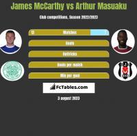 James McCarthy vs Arthur Masuaku h2h player stats