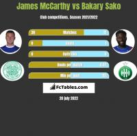 James McCarthy vs Bakary Sako h2h player stats