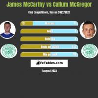 James McCarthy vs Callum McGregor h2h player stats