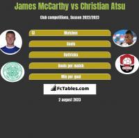 James McCarthy vs Christian Atsu h2h player stats