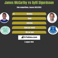James McCarthy vs Gylfi Sigurdsson h2h player stats