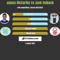 James McCarthy vs Jack Colback h2h player stats