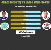 James McCarthy vs Jamie Ward-Prowse h2h player stats