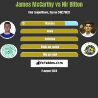 James McCarthy vs Nir Bitton h2h player stats