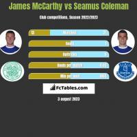 James McCarthy vs Seamus Coleman h2h player stats