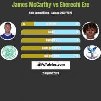 James McCarthy vs Eberechi Eze h2h player stats
