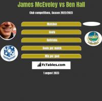 James McEveley vs Ben Hall h2h player stats