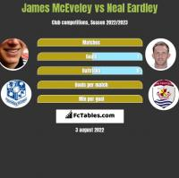 James McEveley vs Neal Eardley h2h player stats