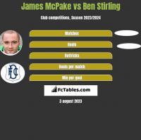 James McPake vs Ben Stirling h2h player stats