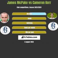 James McPake vs Cameron Kerr h2h player stats