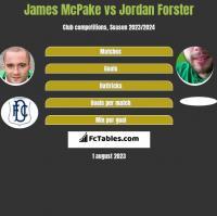 James McPake vs Jordan Forster h2h player stats