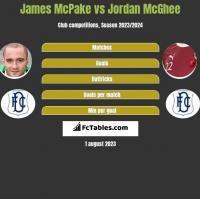 James McPake vs Jordan McGhee h2h player stats