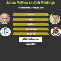 James McPake vs Josh Meekings h2h player stats