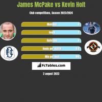 James McPake vs Kevin Holt h2h player stats