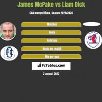 James McPake vs Liam Dick h2h player stats