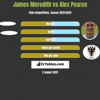 James Meredith vs Alex Pearce h2h player stats