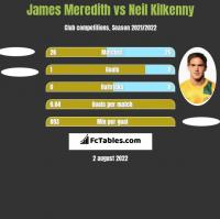 James Meredith vs Neil Kilkenny h2h player stats