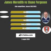 James Meredith vs Shane Ferguson h2h player stats