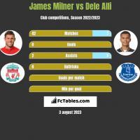 James Milner vs Dele Alli h2h player stats