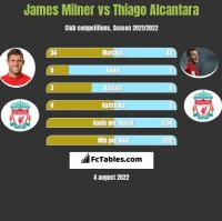 James Milner vs Thiago Alcantara h2h player stats