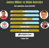 James Milner vs Mads Roerslev h2h player stats