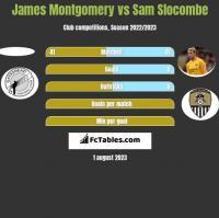 James Montgomery vs Sam Slocombe h2h player stats