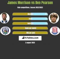 James Morrison vs Ben Pearson h2h player stats
