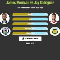 James Morrison vs Jay Rodriguez h2h player stats