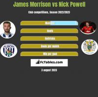James Morrison vs Nick Powell h2h player stats