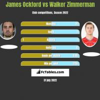 James Ockford vs Walker Zimmerman h2h player stats