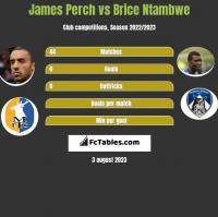 James Perch vs Brice Ntambwe h2h player stats