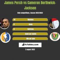 James Perch vs Cameron Borthwick-Jackson h2h player stats