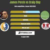 James Perch vs Craig Clay h2h player stats