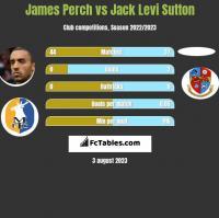 James Perch vs Jack Levi Sutton h2h player stats