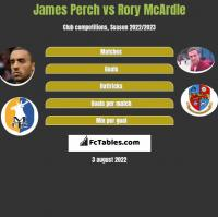 James Perch vs Rory McArdle h2h player stats
